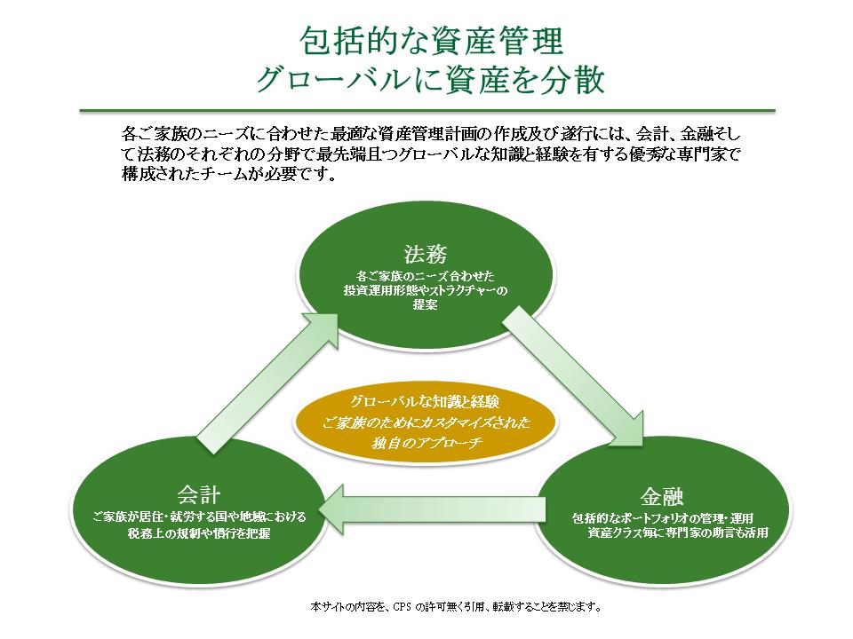 holisitc_approach_2012